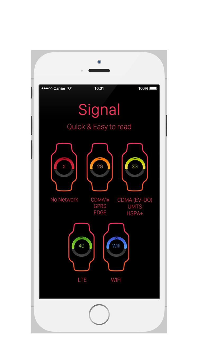 Signal_NetWatch_V2-750x1334